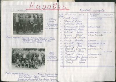 450-Кировец-состав-команды